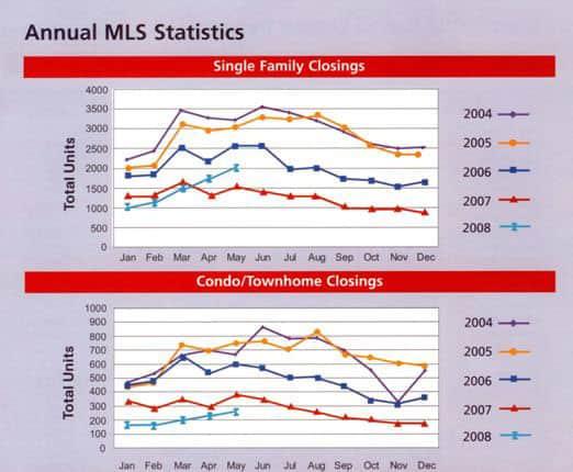 annual msl statistics